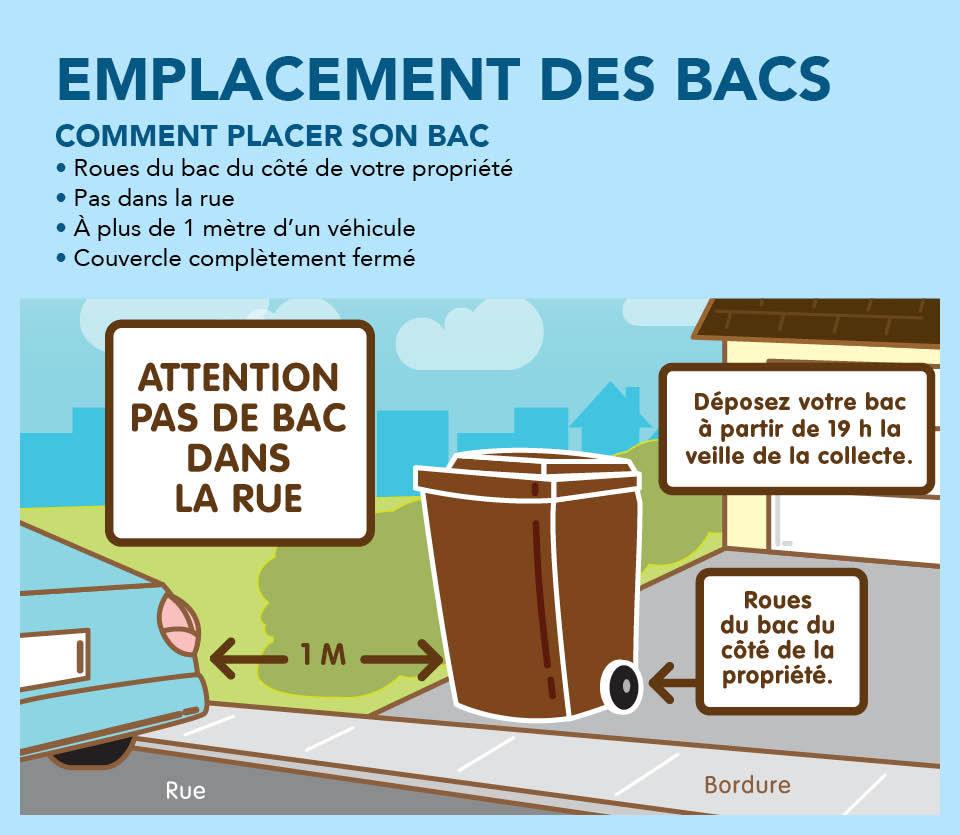 Emplacement_bac_brun_2020_site_web-v01.jpg (100 KB)